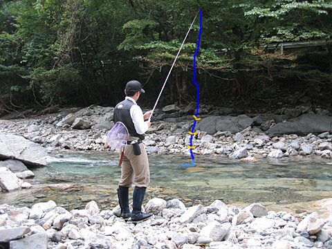 Slide: Photo of a Japanese angler, his line highlighted (on the photo) with blue marker