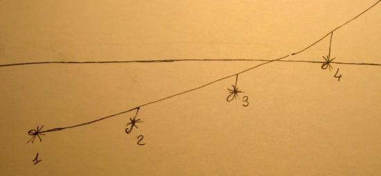 pesca alla valsesiana, why four flies