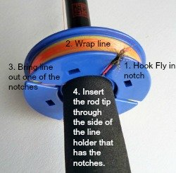 Instructions for using Tenkara Line Holders. Same instructions are in the text below.